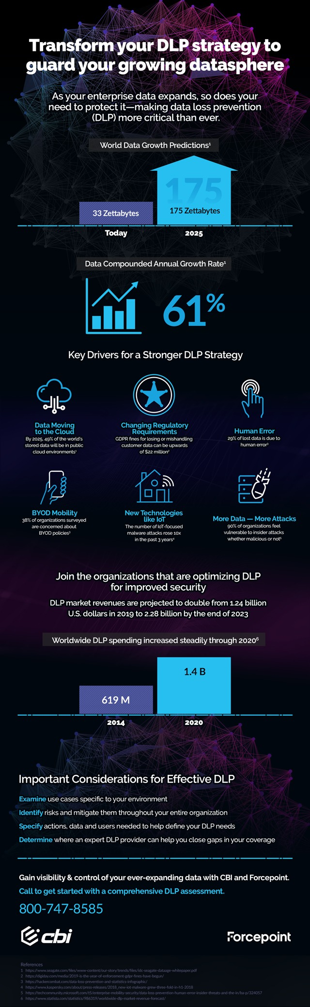 Infographic: Transform Your DLP Strategy